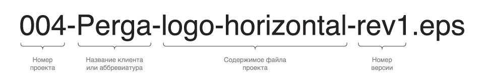 Шаблон имени файла проекта